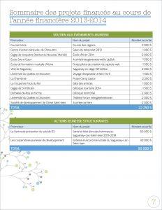 Graphisme Rapport annuel 2013-2014 RAJ-02