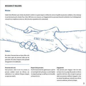 Graphisme du rapport annuel de Suicide Action Montréal